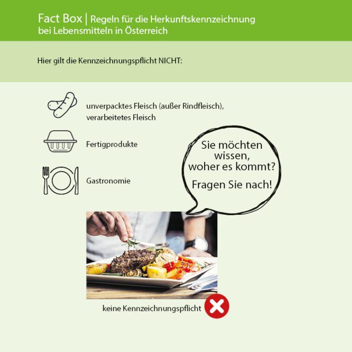 Factbox zur Lebensmittelkennzeichnung in Österreich - Gastronomie und Fertiggerichte