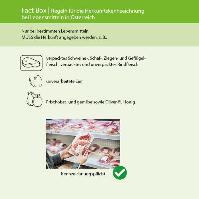 Factbox zur Lebensmittelkennzeichnung in Österreich - Fleisch, Eier und Obst